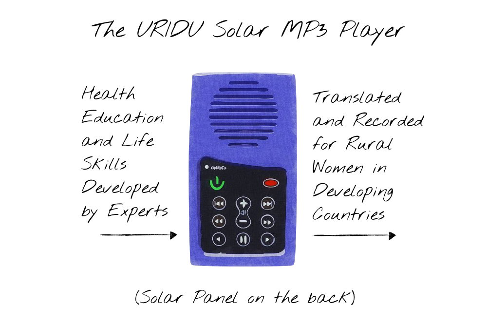 uridu solar mp3 player.png